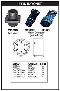 Pressure Transducers & Instruments